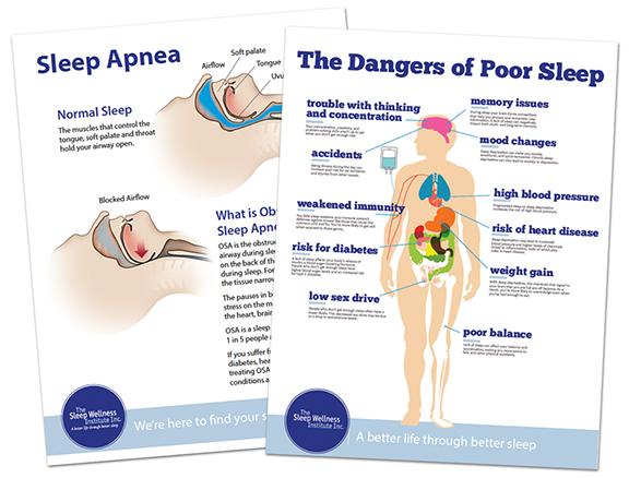 Poster art for Sleep Wellness Institute